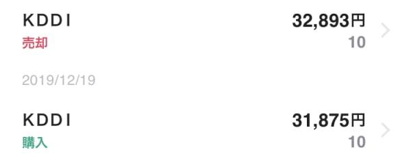 KDDI(2回目)_売買履歴