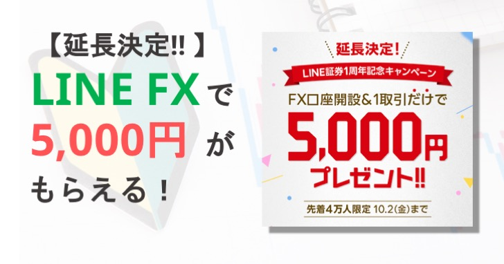 LINE FXの口座開設&1lot取引で5,000円がもらえるキャンペーン開催中!参加方法・取引方法を徹底解説