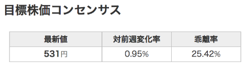 株価 エネオス ENEOSホールディングス(ENEOS)【5020】株の基本情報 株探(かぶたん)